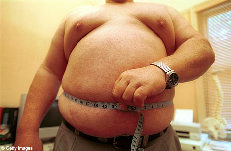 Obesity Decreases Heart Rate Reactions Leading To…More ...