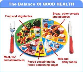 Healthy foods in diet